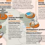 BTP et infrastructures : des chantiers «africanesques»