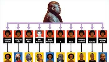 RDC – Généalogie : dans la famille Kabila, je demande… les enfants du Mzee