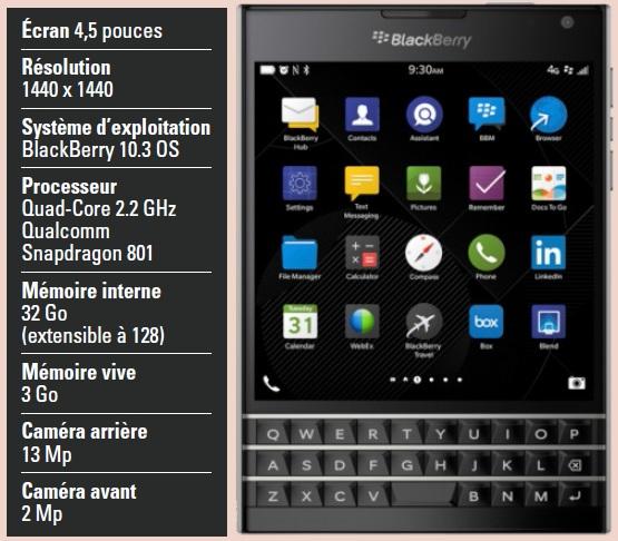 Site de rencontre BlackBerry au Nigeria
