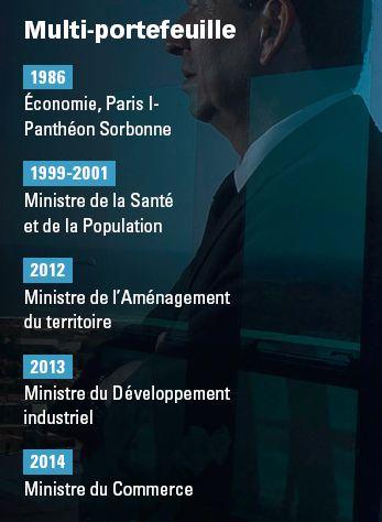 Dates clés Benyounès.