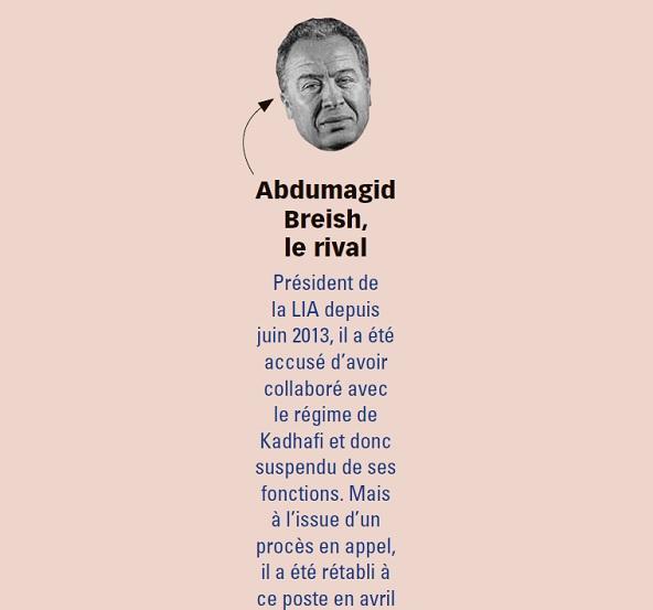 Abdumagid Breish