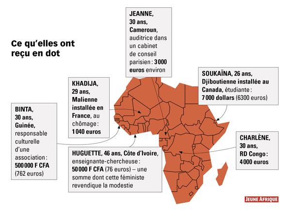 Mali Le Mariage Collectif Des Couples De Manyamaga Ii Celebre