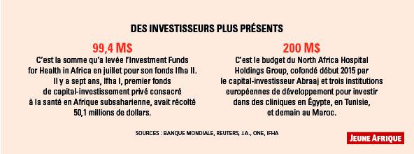 Sources : Banque mondiale, Reuters, J.A., One, Ifha