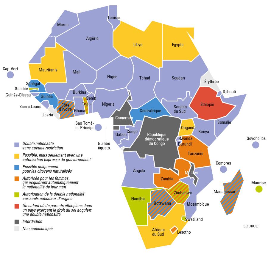Quels pays africains autorisent la double nationalité ?