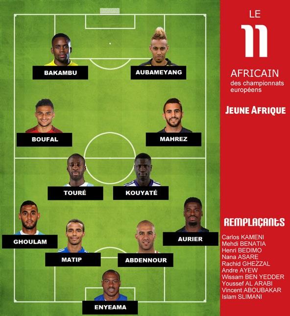 football qui sont les 30 meilleurs joueurs africains des championnats europ ens sen360 sn. Black Bedroom Furniture Sets. Home Design Ideas