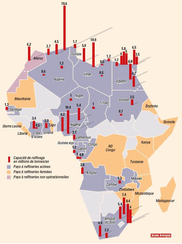 Raffineries L Afrique Doit Rattraper Son Retard Jeune Afrique