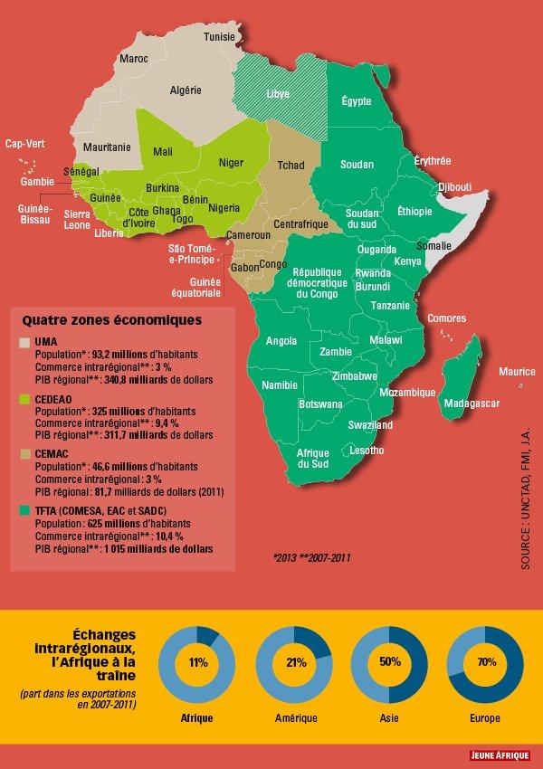 Zones économiques africaines.