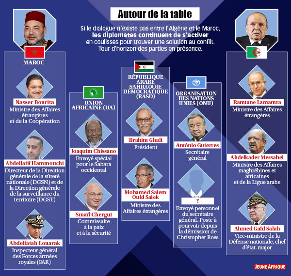 Les diplomates actifs dans la recherche d'une solution au conflit qui dure depuis 40 ans.