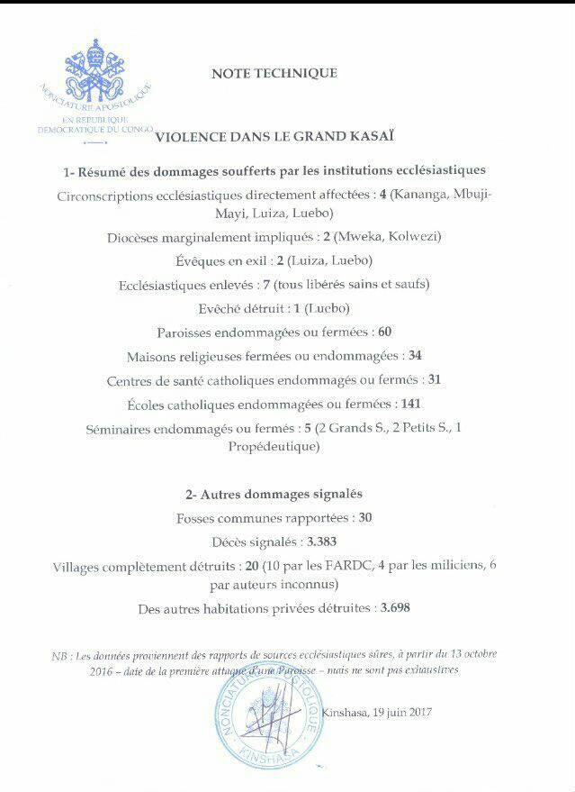 """La """"note technique de l'Église catholique de la RD Congo, datée du 19 juin."""