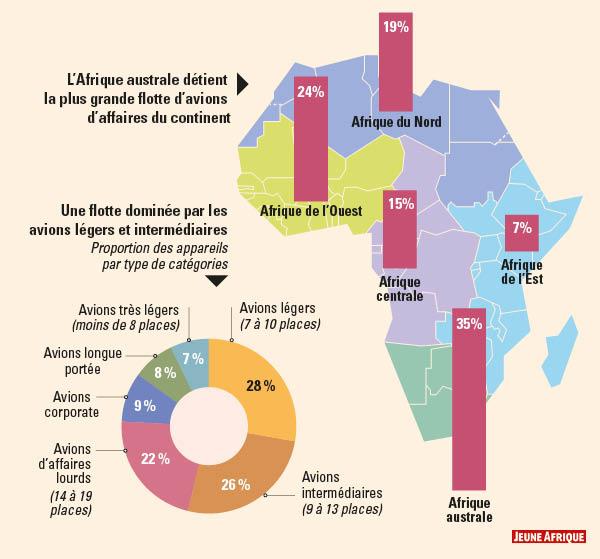 AFRICA BUSINESS JET FLEET REPORT 2015 - ASIAN SKY GROUP