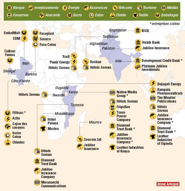 Des actifs en Afrique, au Moyen-Orient et en Asie.
