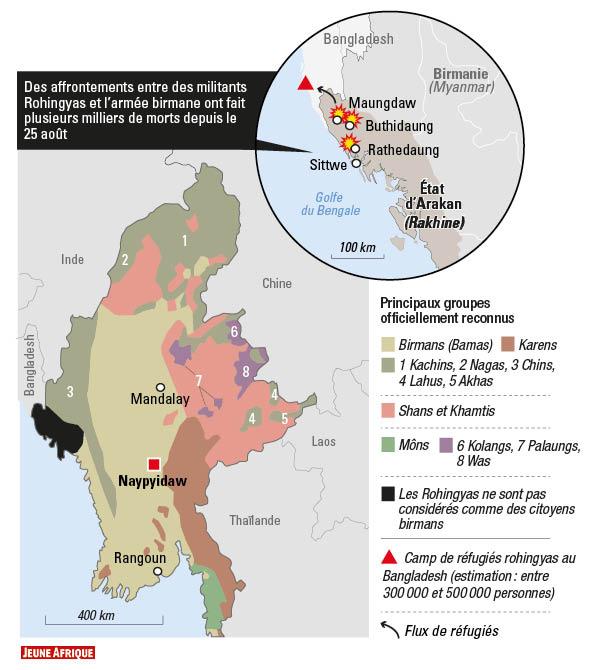 Affrontements dans l'Etat d'Arakan en Birmanie