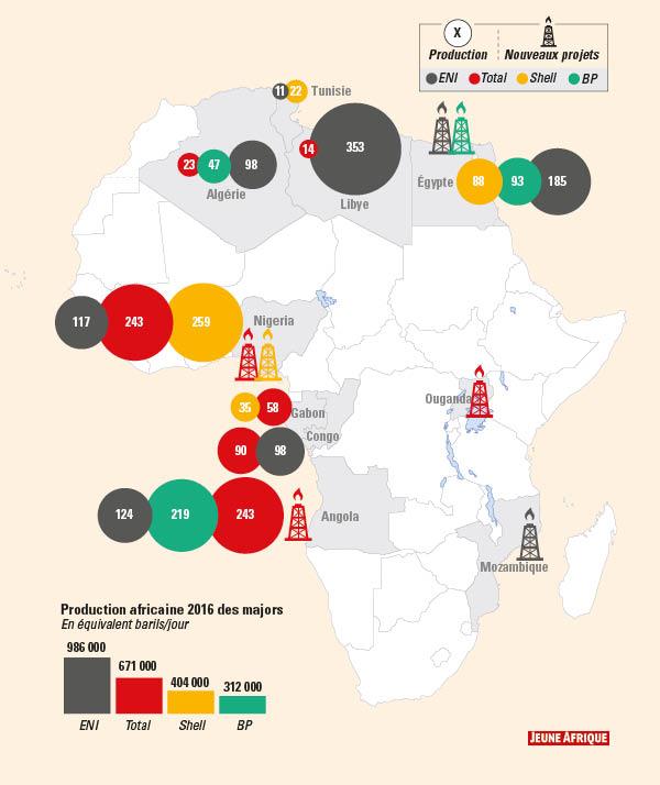 Pétrole Pourquoi Les Majors Ne Connaissent Plus La Crise Jeune Afrique