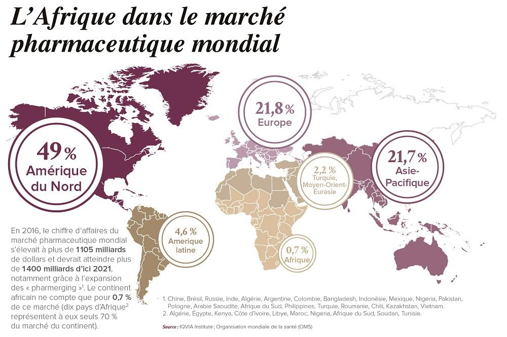 PRO-Revue N-¦28-FR-P18-l'afrique dans le marche¦ü