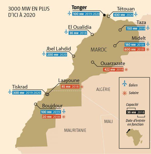 Parc éolien et solaire marocain
