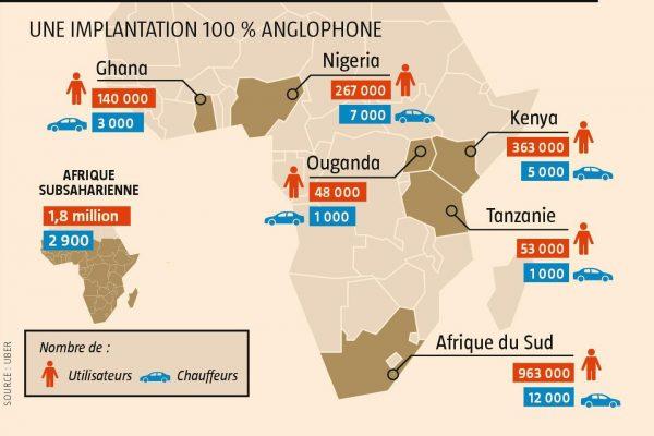 Uber : une implantation 100% anglophone