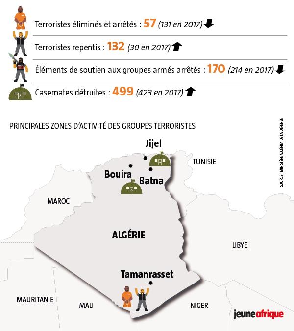 Infographie JA - Christophe Chauvin