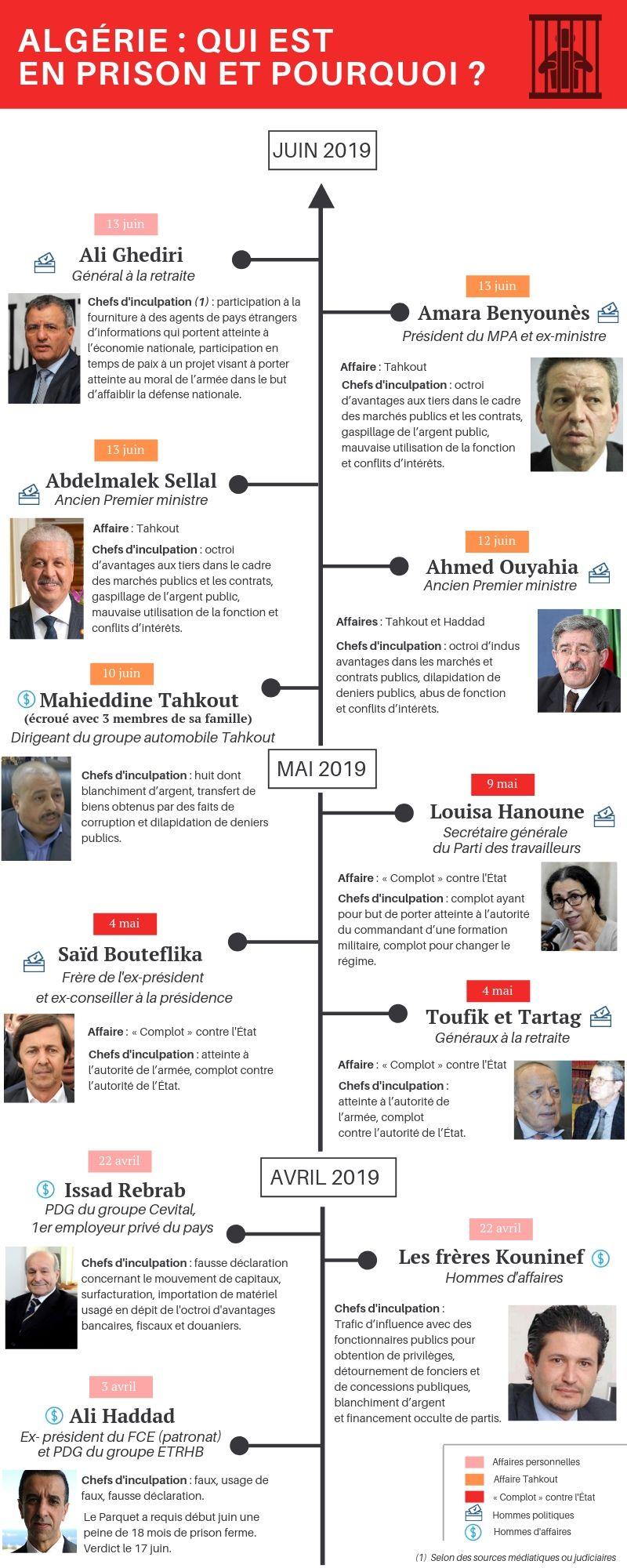 Infographie JA