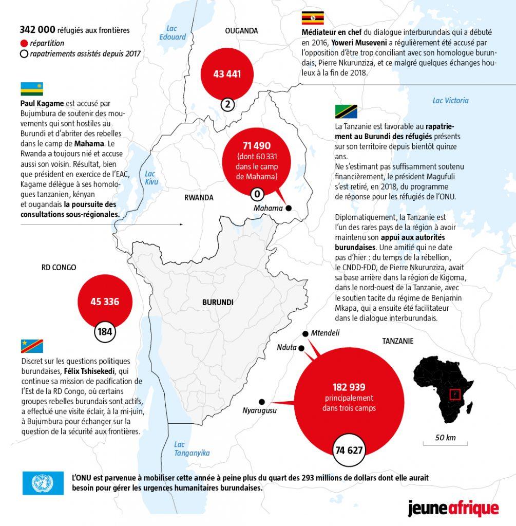 Source Jeune Afrique - HCR