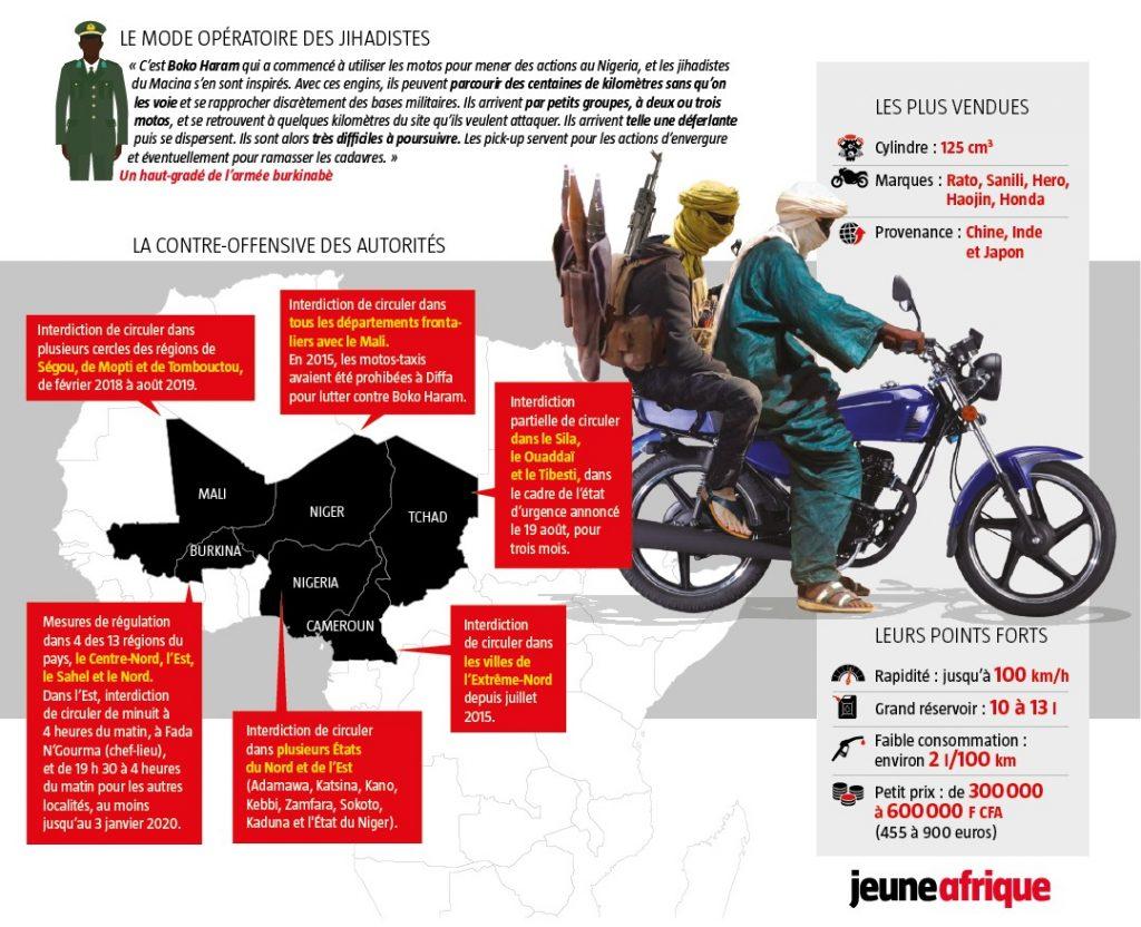 Les motos de la terreur