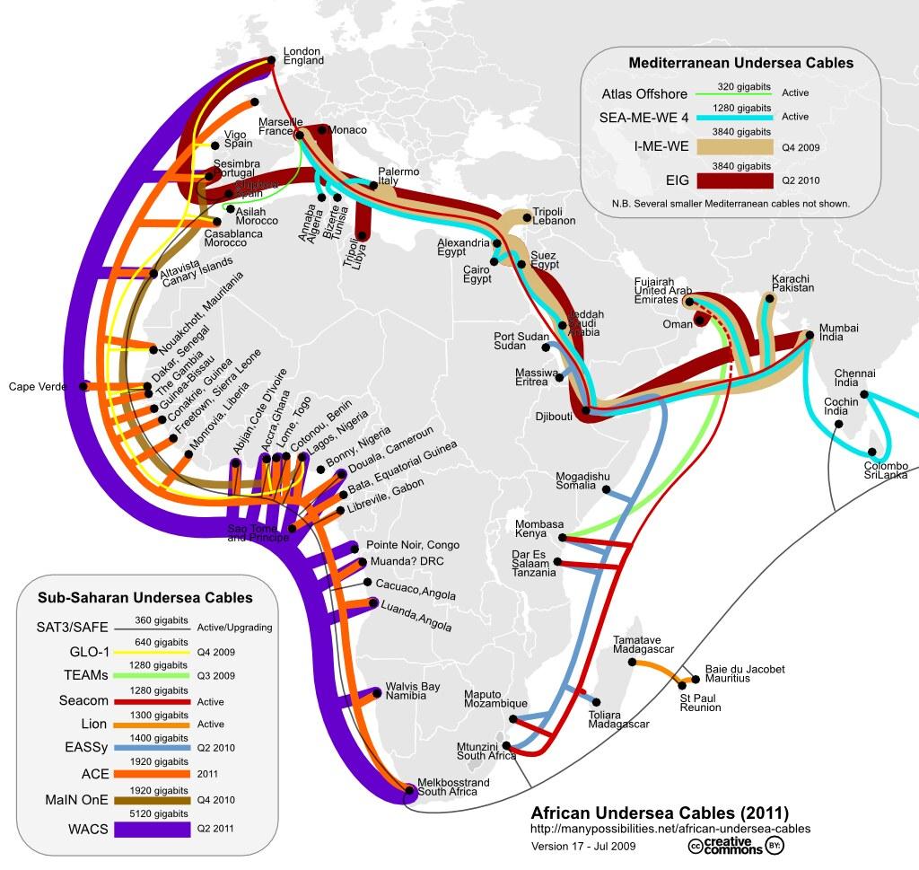Les différents câbles sous-marins de fibre optique qui connectent le continent au reste du monde.
