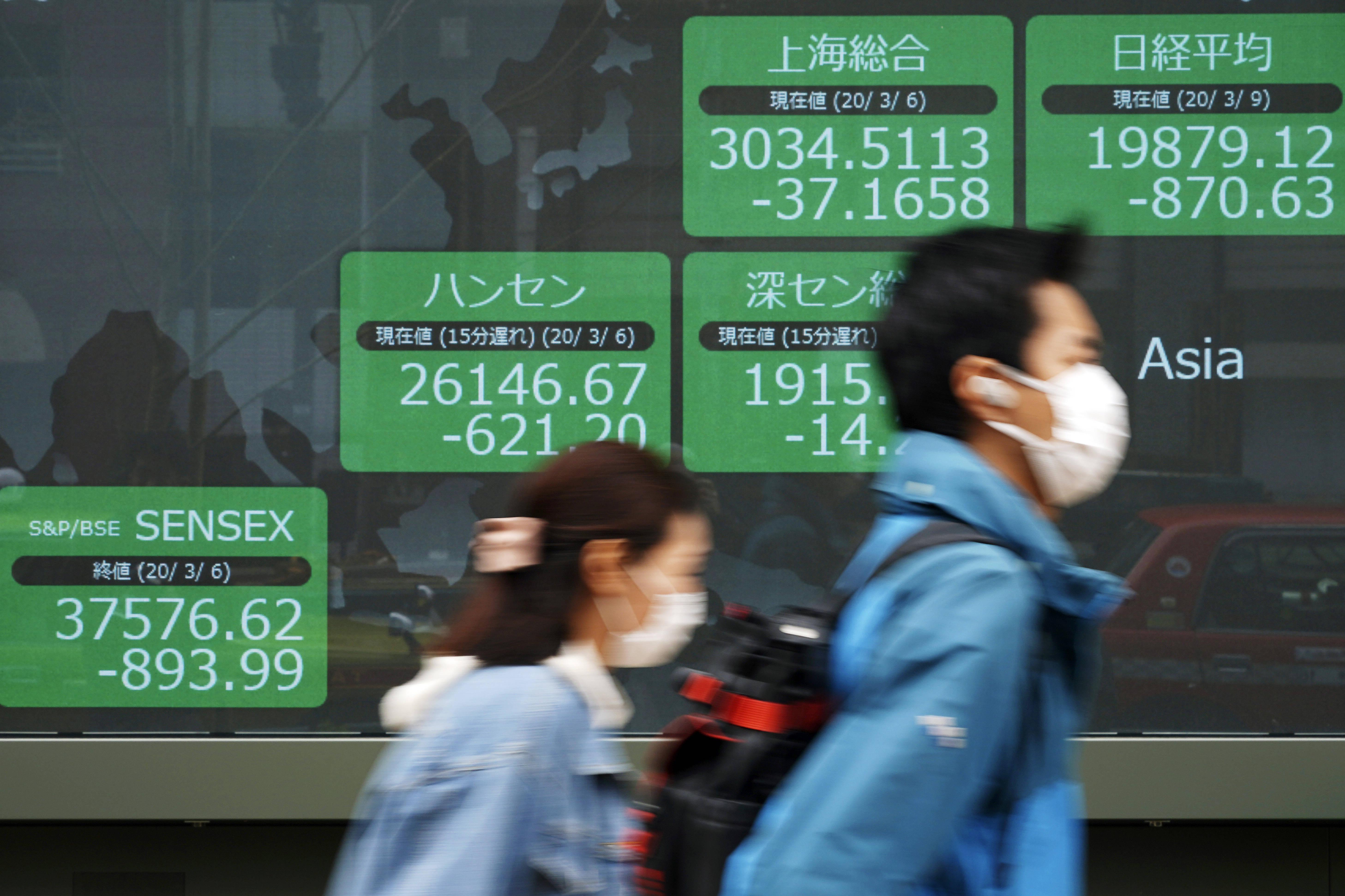Les marchés boursiers asiatiques ont plongé dans lundi 9 mars après que les prix mondiaux du pétrole aient plongé dans les inquiétudes, une économie mondiale affaiblie par une épidémie de coronavirus pourrait être inondé de trop de brut.