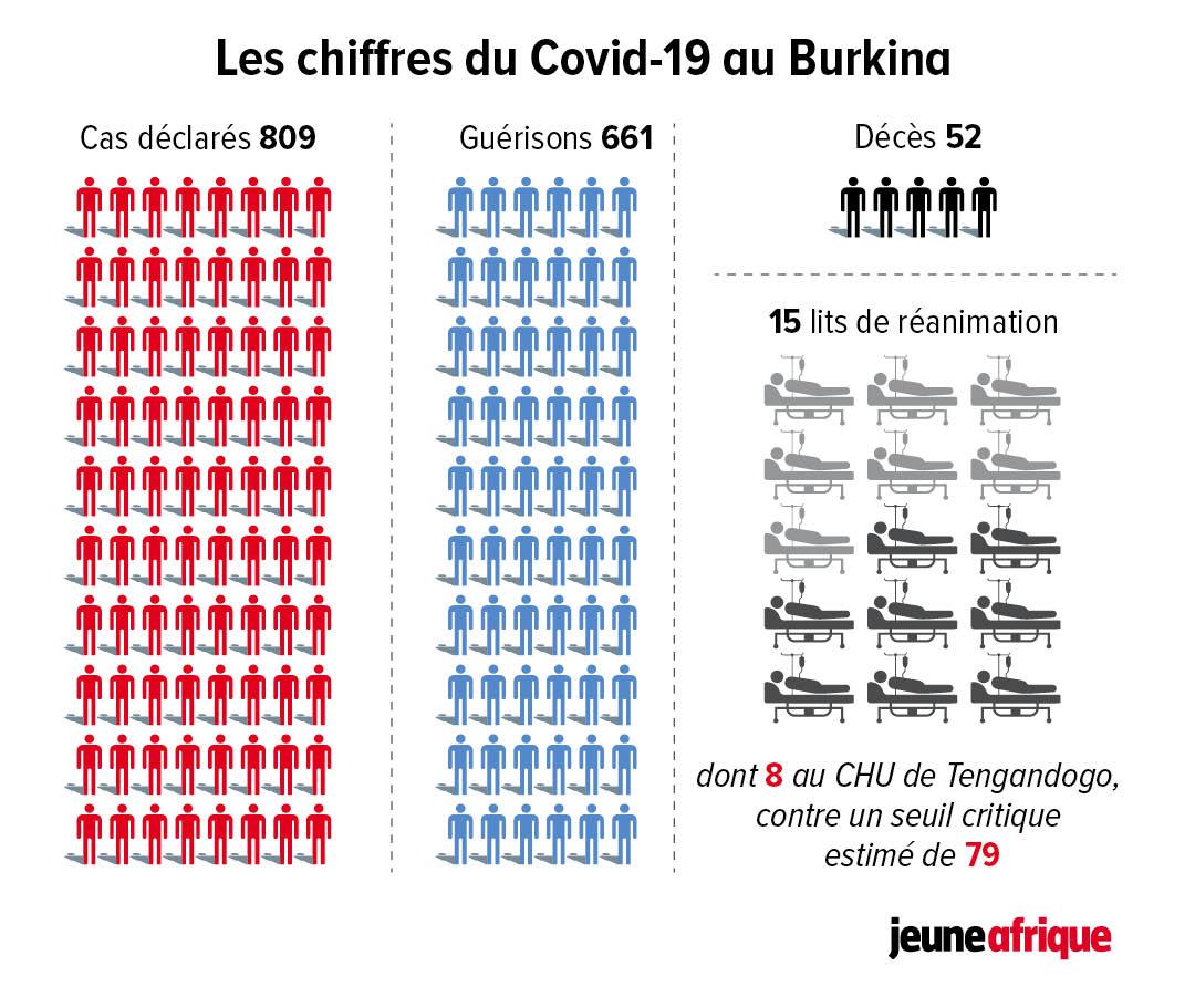 Infographie : JA
