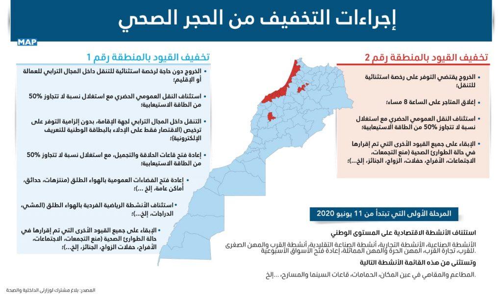 Crédit MAP