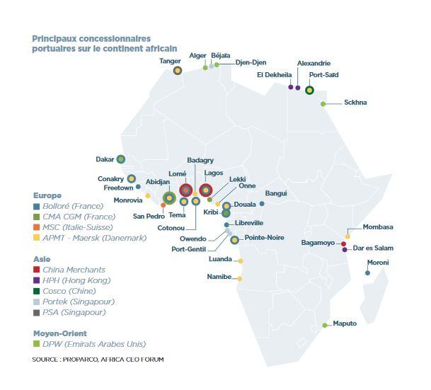 Principaux concessionnaires sur le continent africain