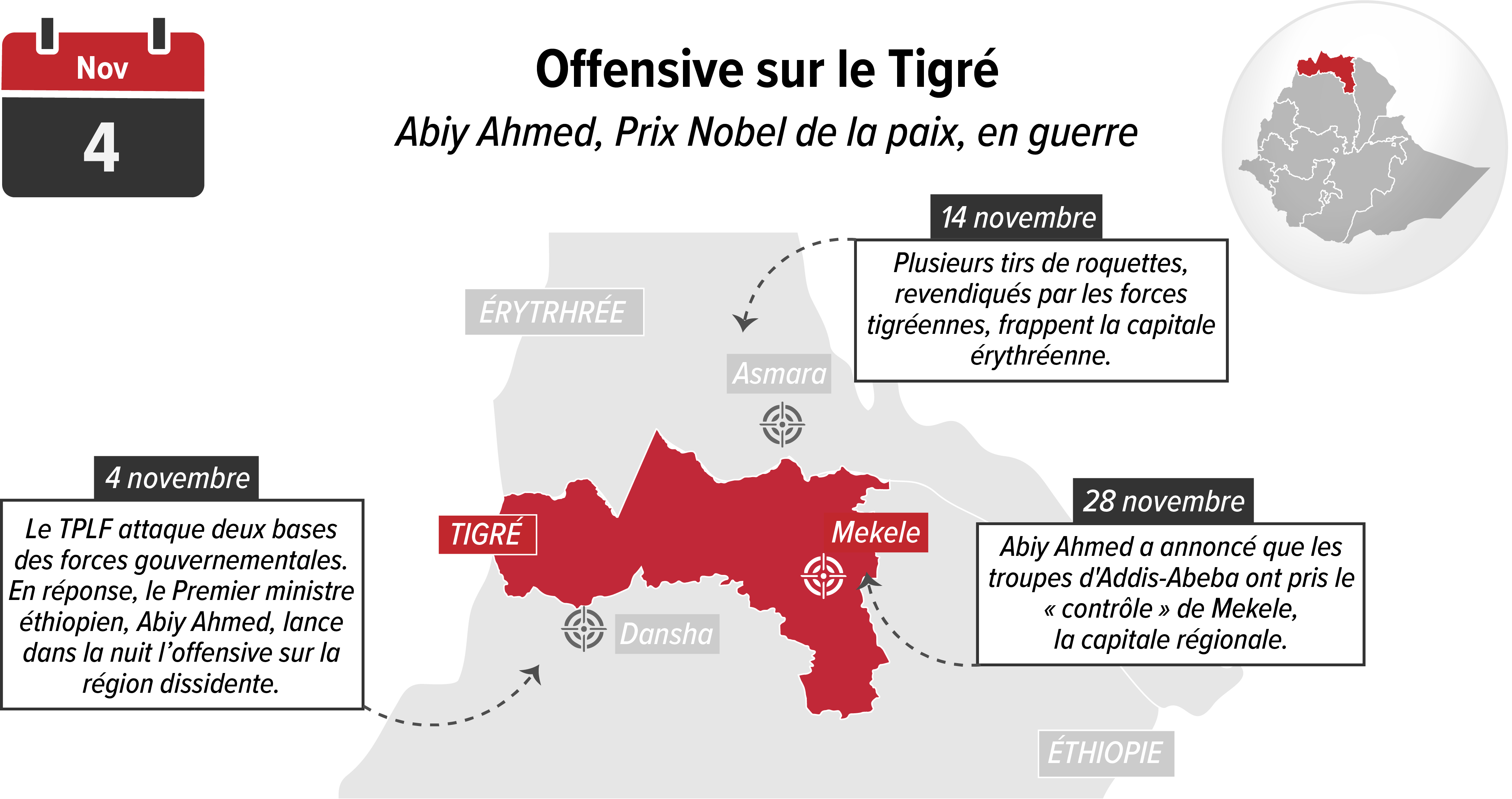 tigré_fiche