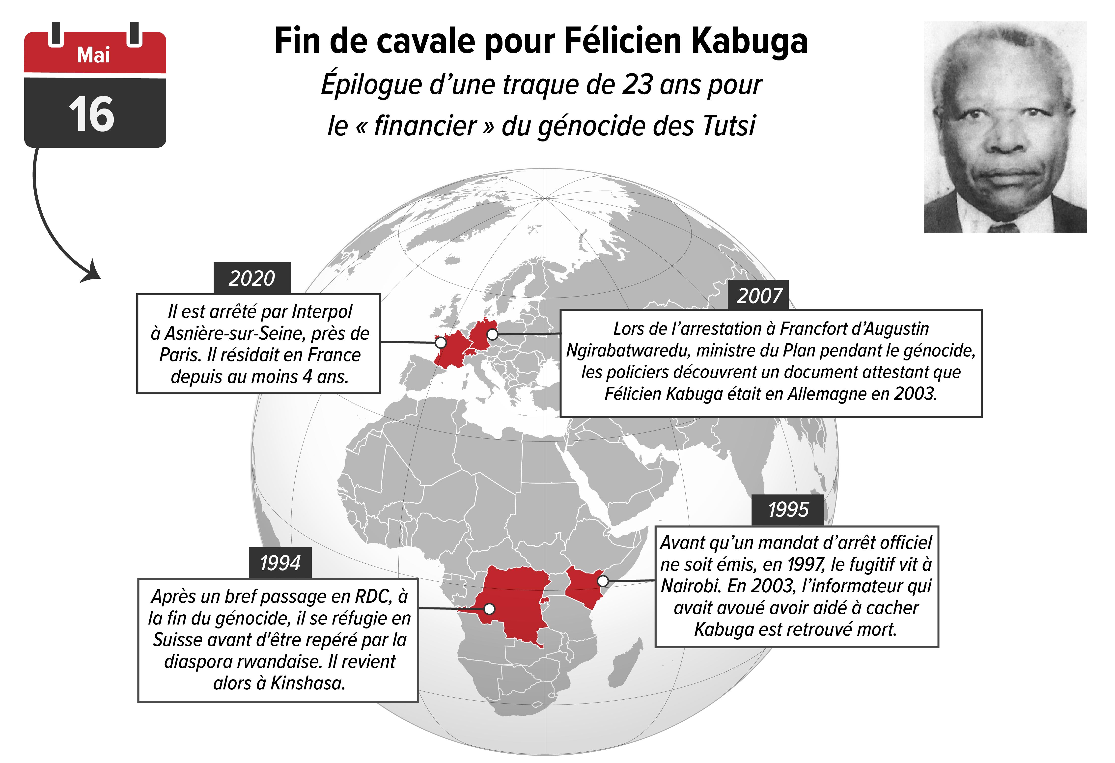 Félicien Kabuga