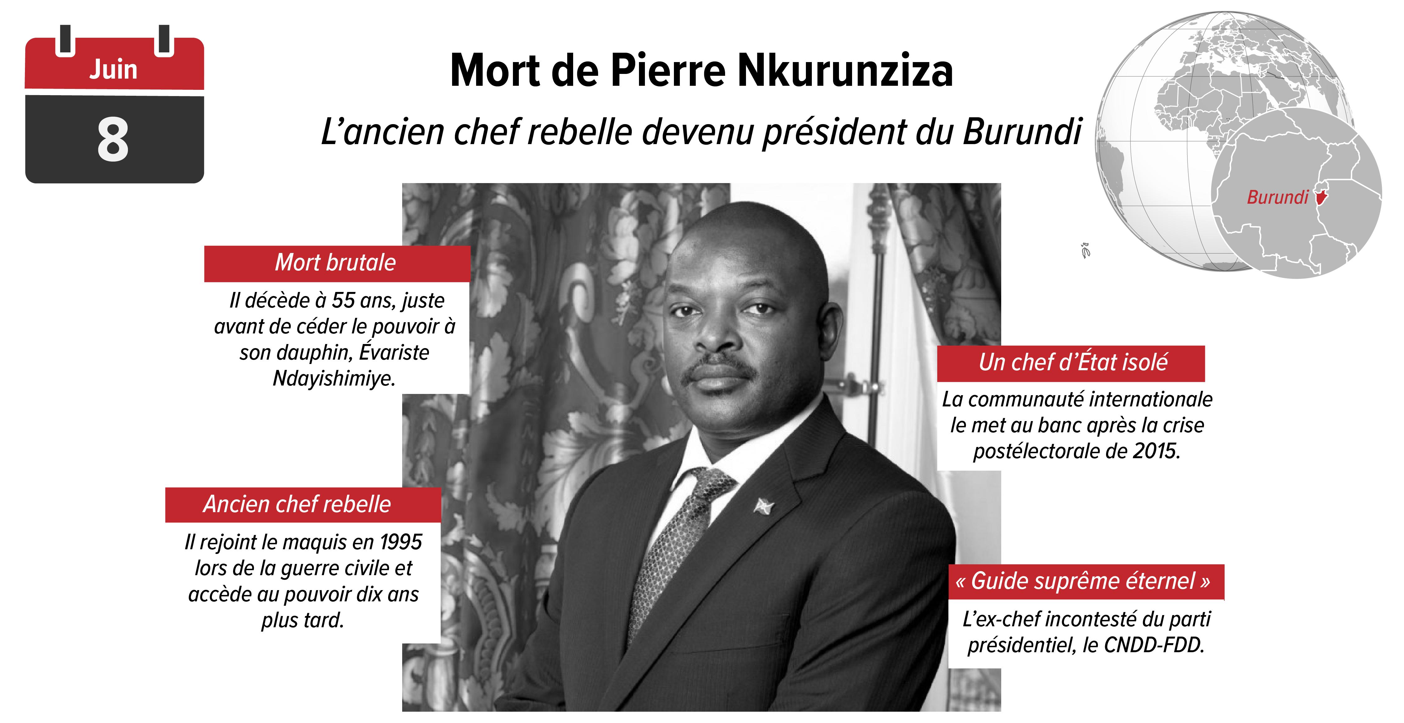 Nkurunziza_fiche_Plan de travail 1