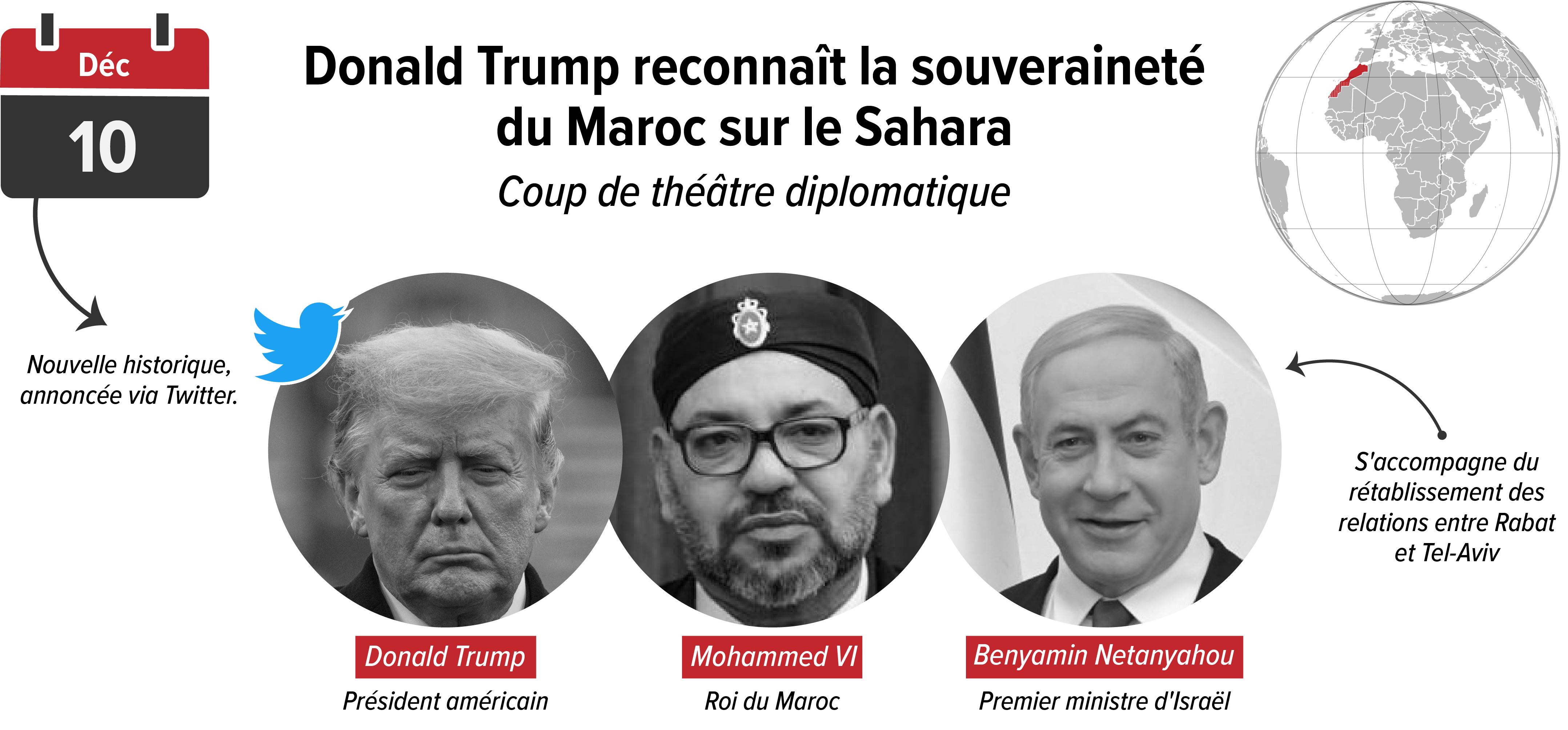 sahara_fiche