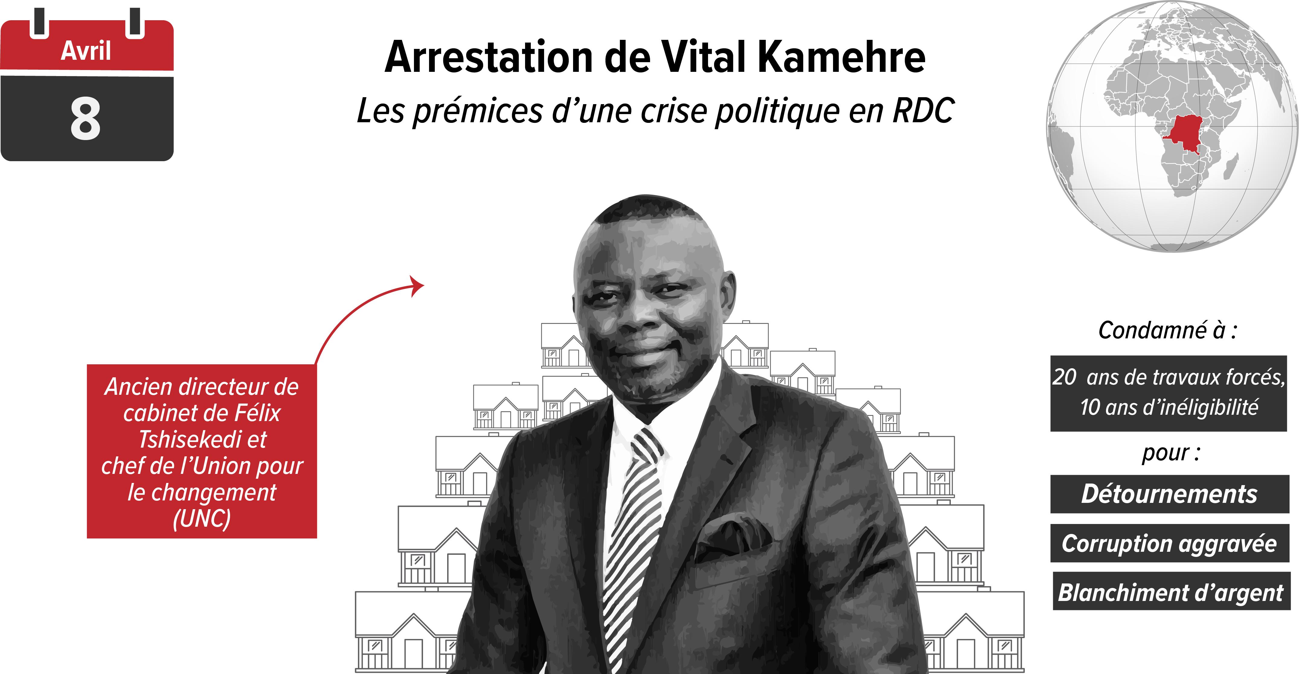 kamerhe_fiche (1)