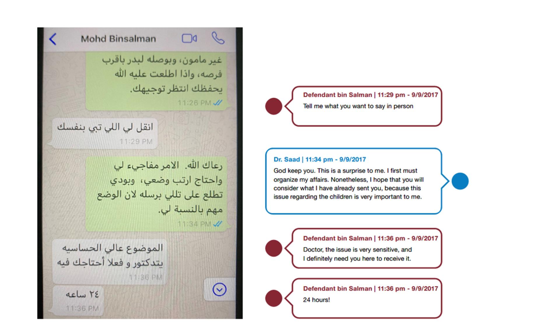 Capture d'écran d'un échange sur WhatsApp entre Saad Al-Jabri et MBS.