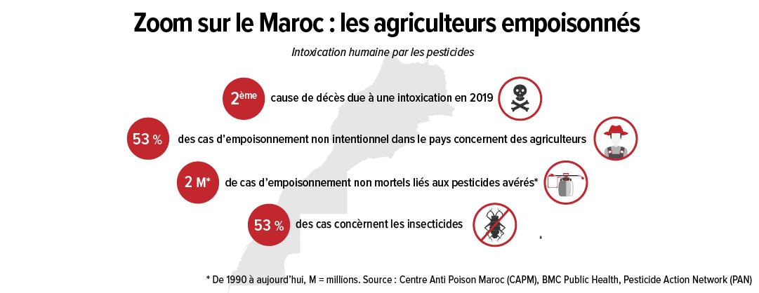 Pesticide-MaghrebVF-03