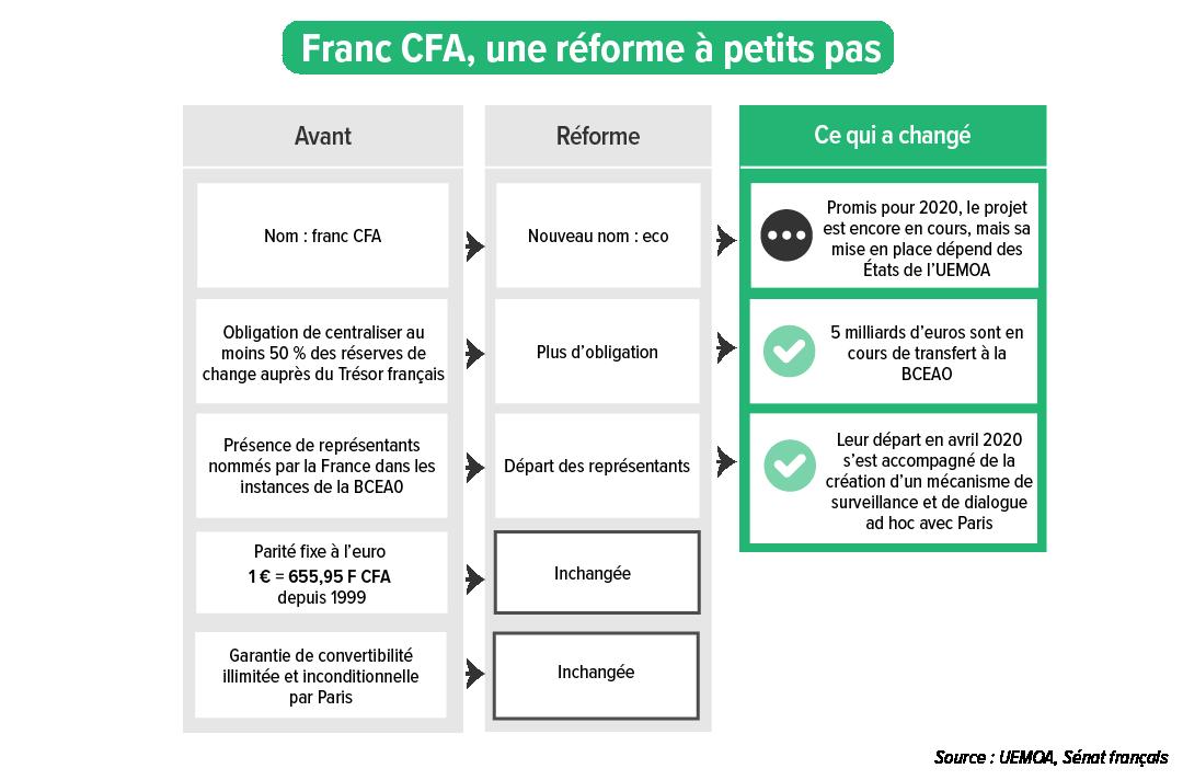 FRANC CFA f last-04
