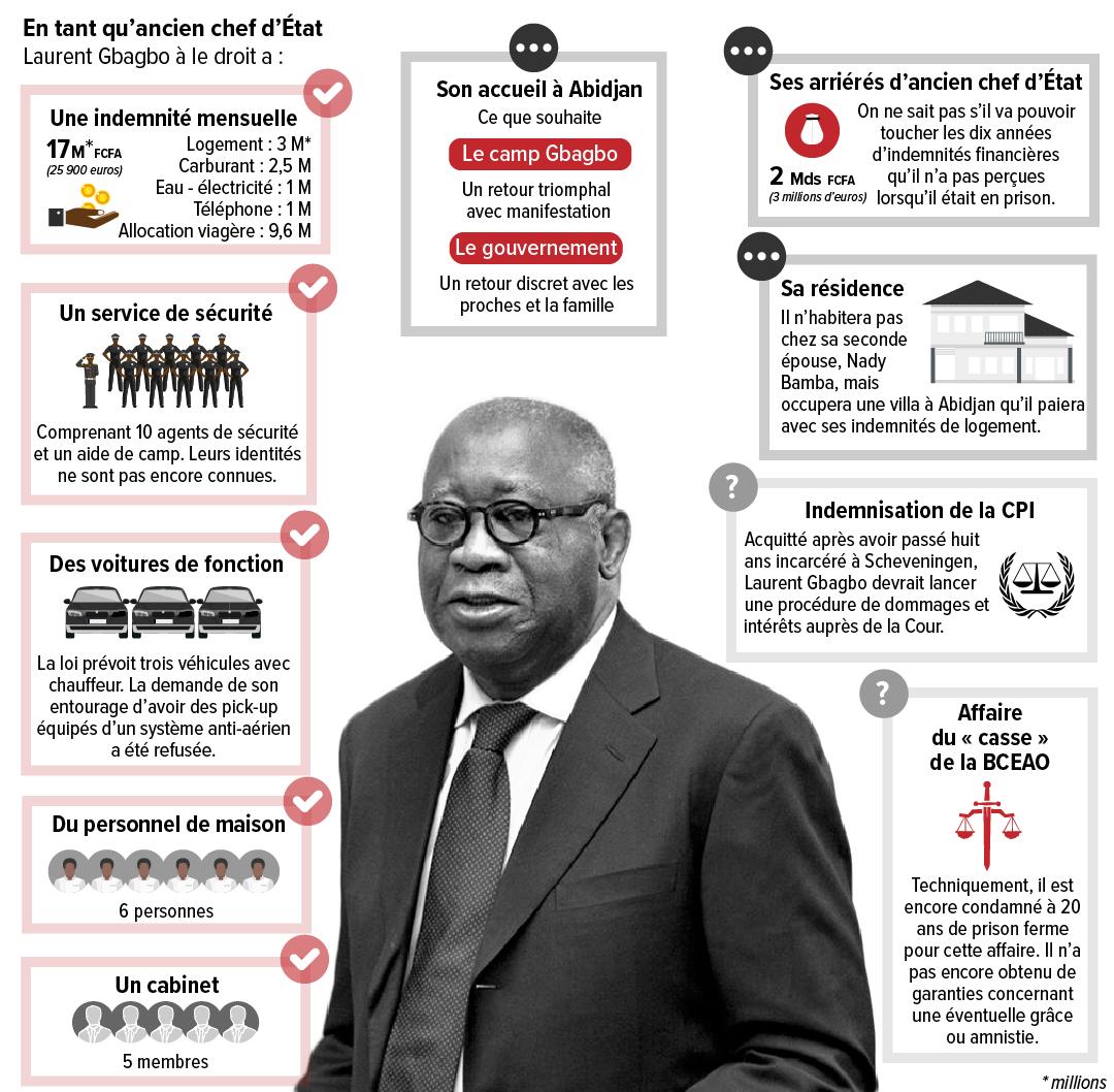 Gbagbo [Récupéré] 55555555555555_Plan de travail 1