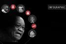 Les multiples affaires de Jacob Zuma