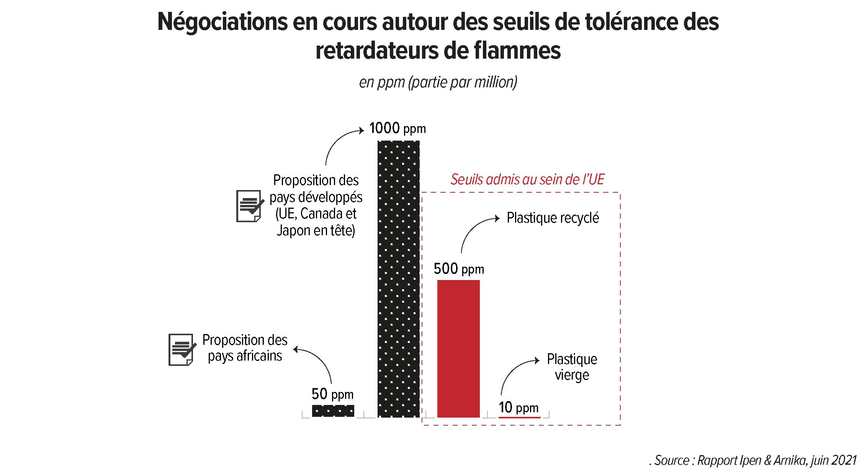 Infographie : Marie Toulemonde
