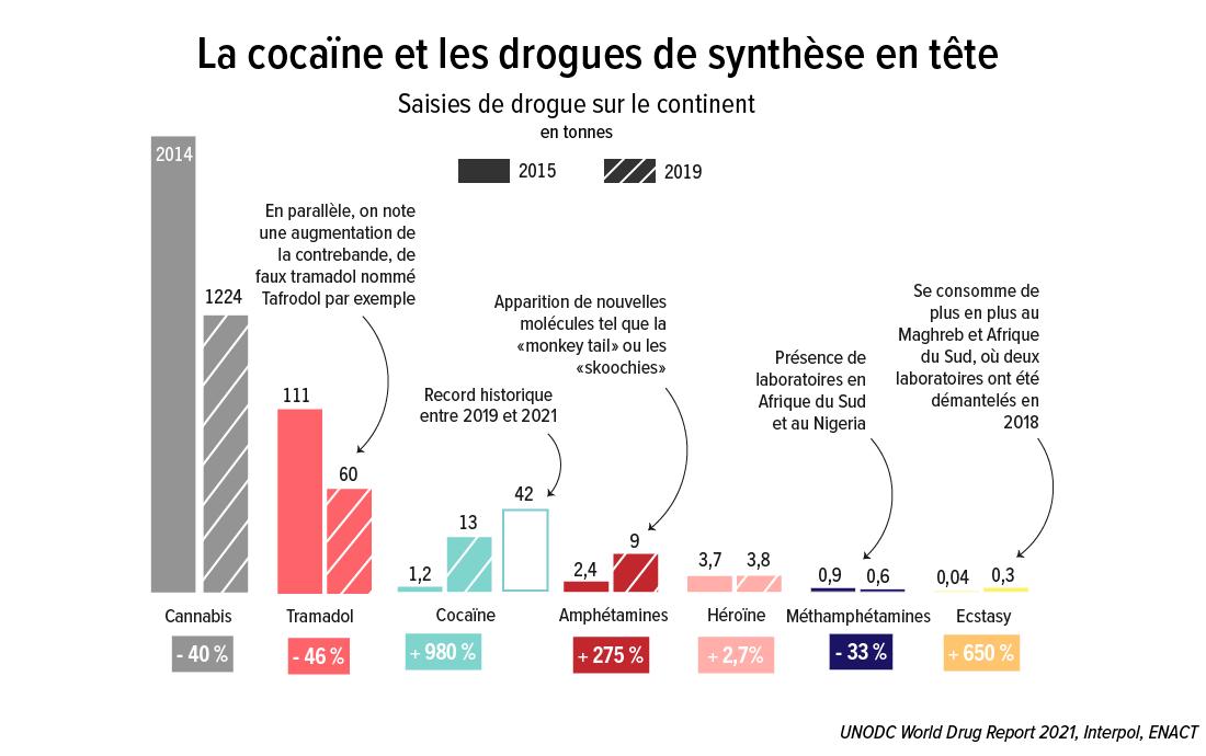DRUG INFOG [V3]-02