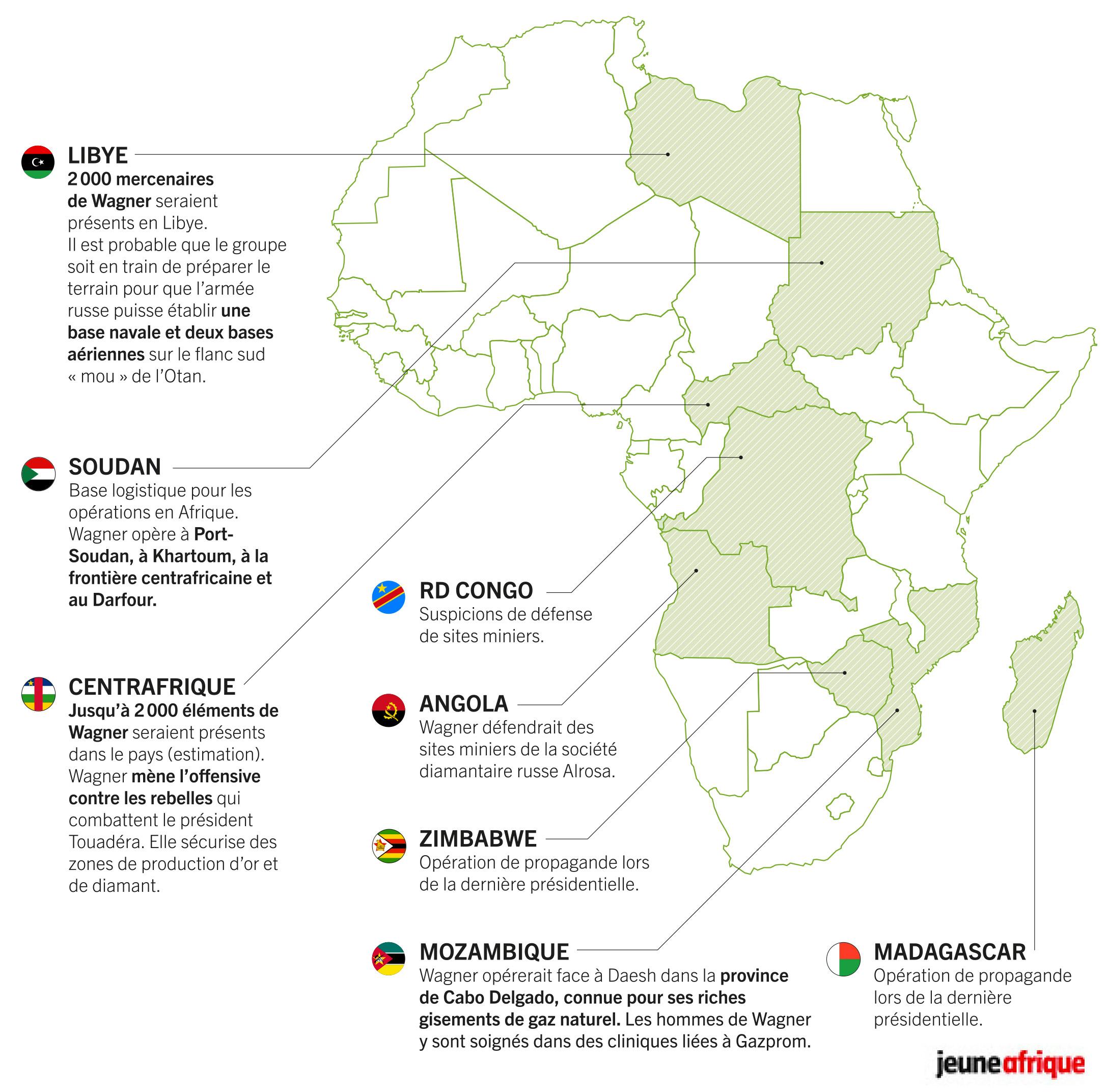 La présence des mercanaires russes de Wagner en Afrique.