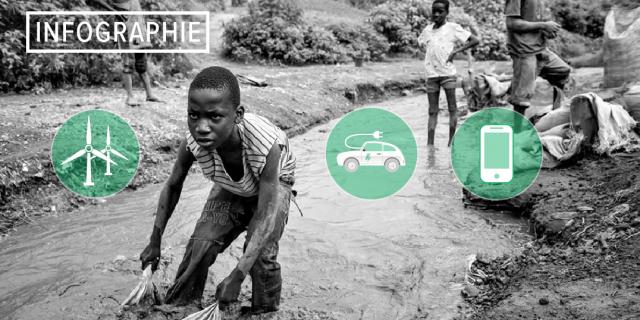 RDC – Samsung, Apple, BMW… Ce que nos smartphones et voitures doivent aux Congolais
