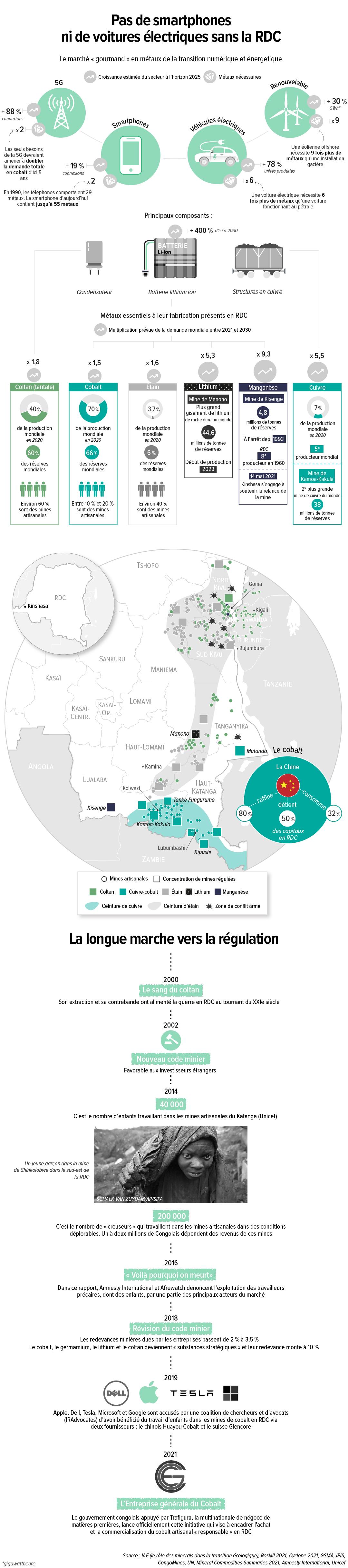 RDC BatterieModif_Plan de travail 1