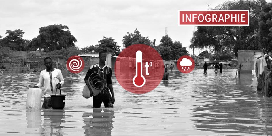 Des sinistrés de Kirkissoye, près de Niamey, victimes des inondations, le 27 août 2020.