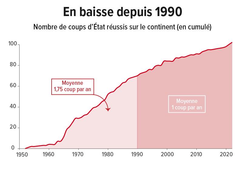 Coup d'état-03